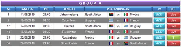 Jadwal Grup A World Cup 2010 Afsel