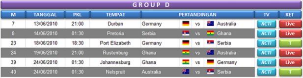 Jadwal Grup D World Cup 2010 Afsel