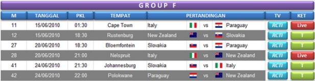 Jadwal Grup F World Cup 2010 Afsel