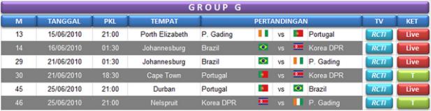 Jadwal Grup G World Cup 2010 Afsel